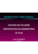 Marketing industriel : notion de filière et spécificités du marketing B to B